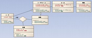 20080604-08フィールドやプロパティを追加したクラス図.png