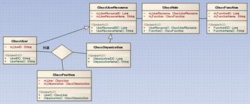 20080604-10物理名のクラス図.png